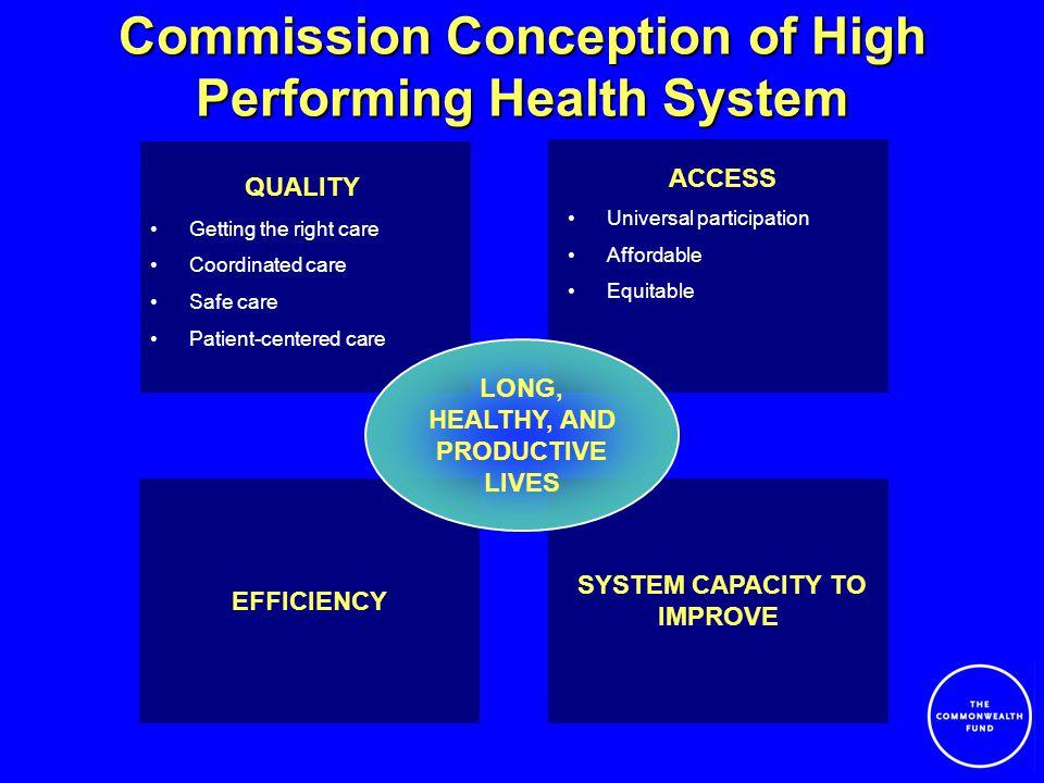 H.R.5684: Health Partnership Through Creative Federalism Act Rep.