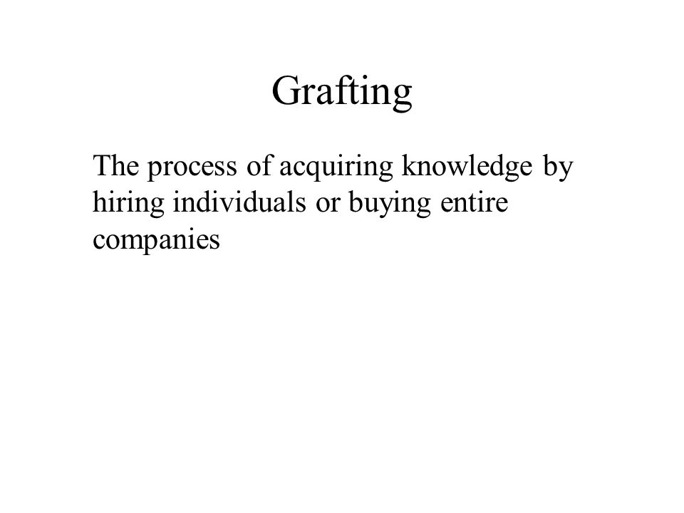 Grafting The process of acquiring knowledge by hiring individuals or buying entire companies