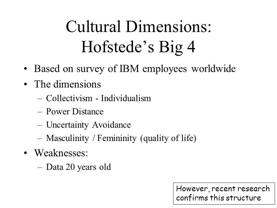 Cultural Dimensions: Hofstede's Big 4 Based on survey of IBM employees worldwide The dimensions –Collectivism - Individualism –Power Distance –Uncerta