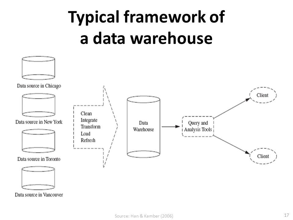 Typical framework of a data warehouse 17 Source: Han & Kamber (2006)