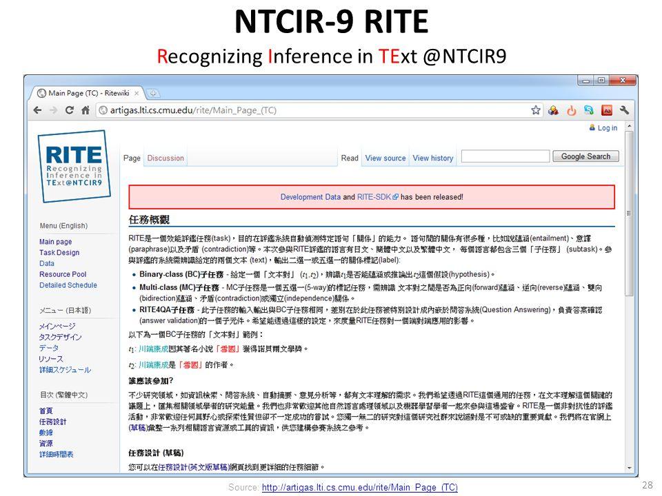 28 Source: http://artigas.lti.cs.cmu.edu/rite/Main_Page_(TC)http://artigas.lti.cs.cmu.edu/rite/Main_Page_(TC) NTCIR-9 RITE Recognizing Inference in TExt @NTCIR9