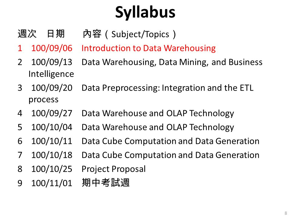 Syllabus 週次 日期 內容( Subject/Topics ) 1 100/09/06 Introduction to Data Warehousing 2 100/09/13 Data Warehousing, Data Mining, and Business Intelligence 3 100/09/20 Data Preprocessing: Integration and the ETL process 4 100/09/27 Data Warehouse and OLAP Technology 5 100/10/04 Data Warehouse and OLAP Technology 6 100/10/11 Data Cube Computation and Data Generation 7 100/10/18 Data Cube Computation and Data Generation 8 100/10/25 Project Proposal 9 100/11/01 期中考試週 8