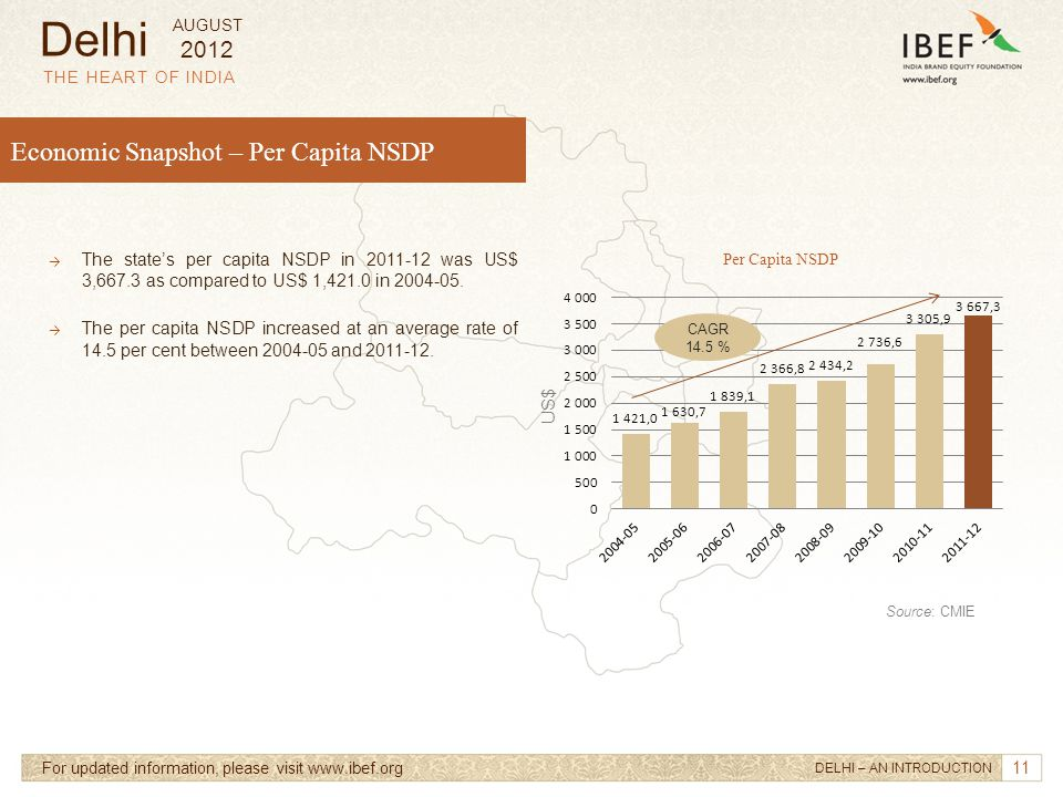 11 Economic Snapshot – Per Capita NSDP → The state's per capita NSDP in 2011-12 was US$ 3,667.3 as compared to US$ 1,421.0 in 2004-05. → The per capit