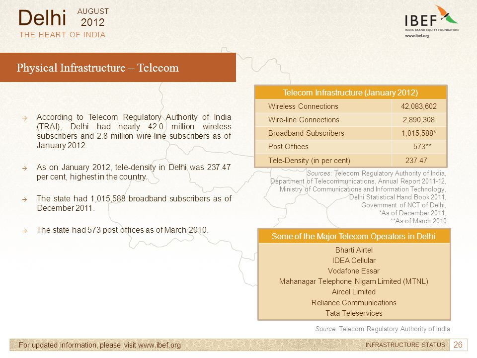 26 Physical Infrastructure – Telecom THE HEART OF INDIA For updated information, please visit www.ibef.org INFRASTRUCTURE STATUS → According to Teleco