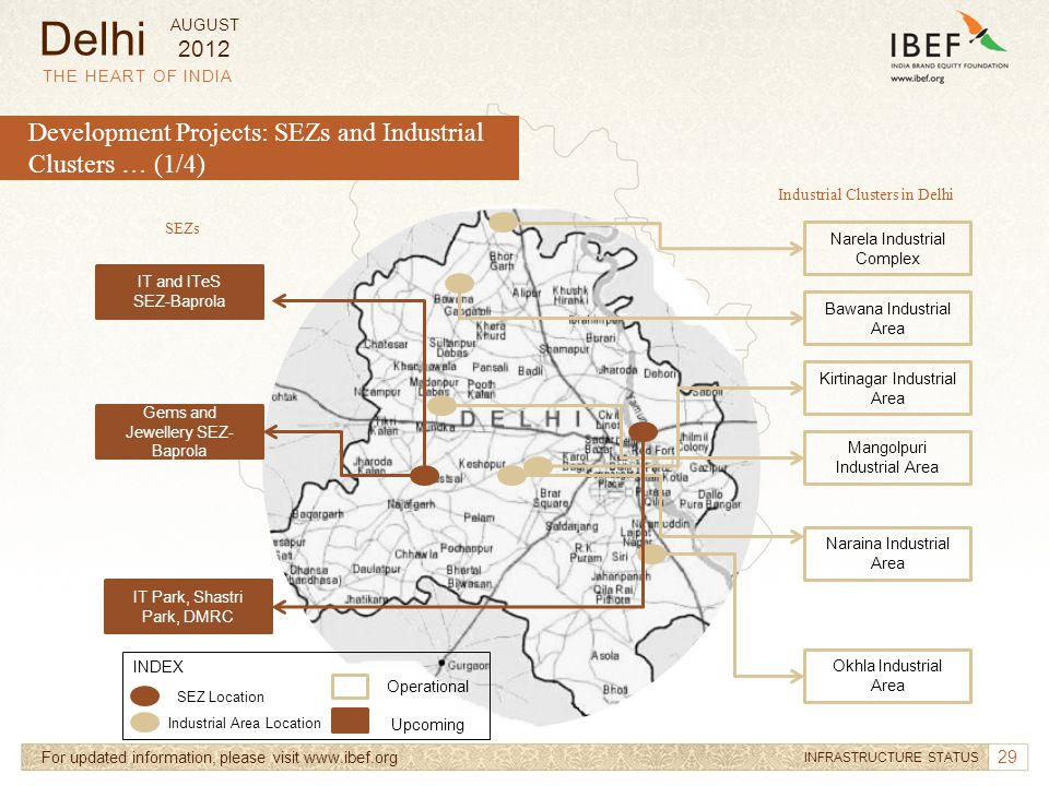 29 THE HEART OF INDIA For updated information, please visit www.ibef.org INFRASTRUCTURE STATUS Development Projects: SEZs and Industrial Clusters … (1