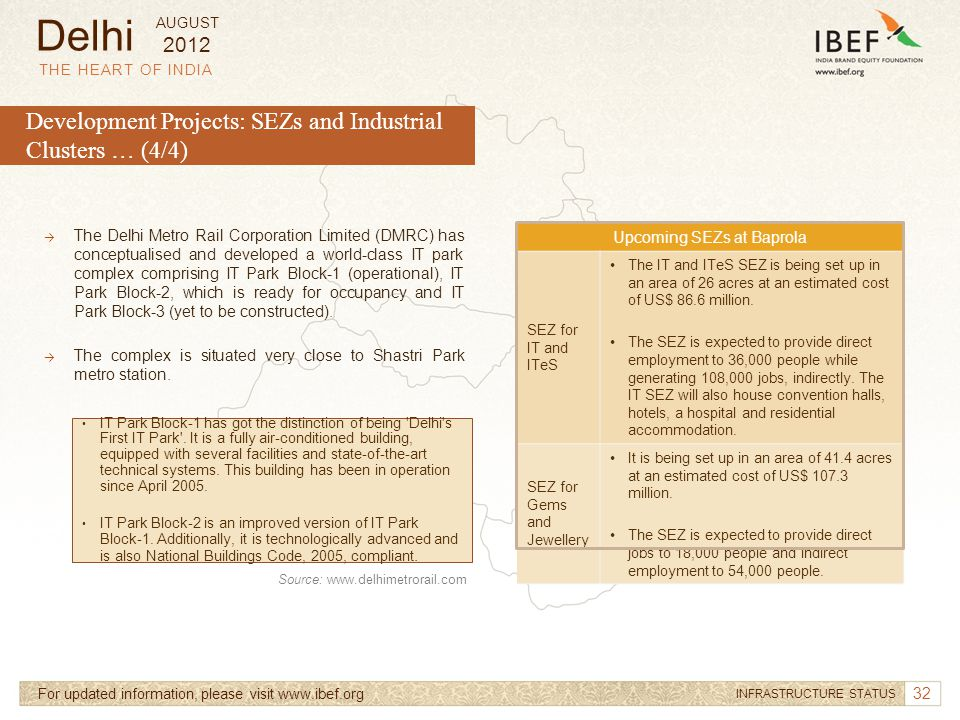 32 THE HEART OF INDIA For updated information, please visit www.ibef.org INFRASTRUCTURE STATUS Development Projects: SEZs and Industrial Clusters … (4