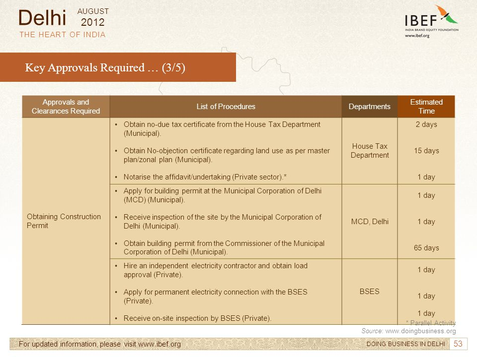 53 THE HEART OF INDIA Key Approvals Required … (3/5) For updated information, please visit www.ibef.org Approvals and Clearances Required List of Proc