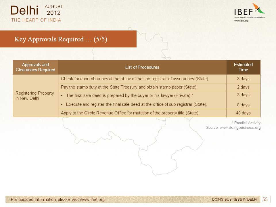 55 THE HEART OF INDIA Key Approvals Required … (5/5) For updated information, please visit www.ibef.org Approvals and Clearances Required List of Proc