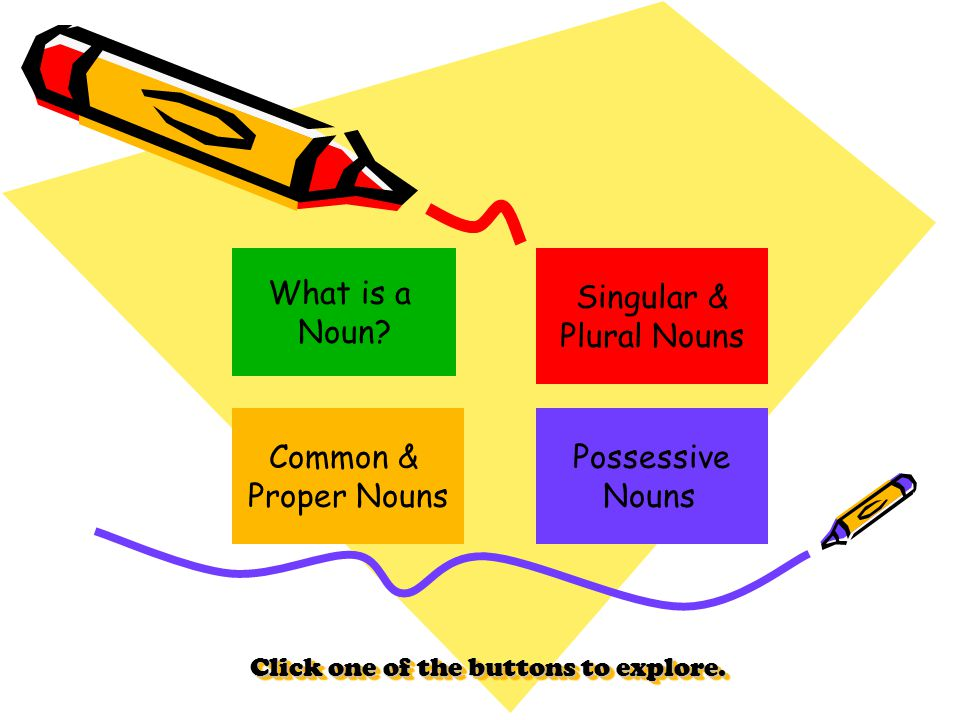 Click one of the buttons to explore. What is a Noun? Singular & Plural Nouns Common & Proper Nouns Possessive Nouns
