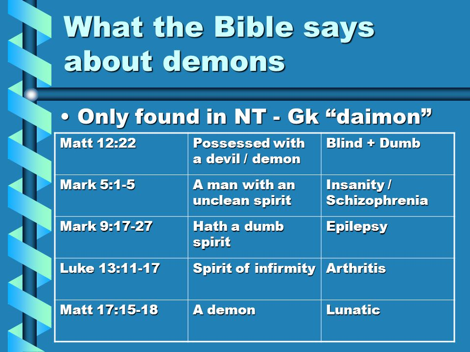 What the Bible says about demons Only found in NT - Gk daimon Only found in NT - Gk daimon Matt 12:22 Possessed with a devil / demon Blind + Dumb Mark 5:1-5 A man with an unclean spirit Insanity / Schizophrenia Mark 9:17-27 Hath a dumb spirit Epilepsy Luke 13:11-17 Spirit of infirmity Arthritis Matt 17:15-18 A demon Lunatic