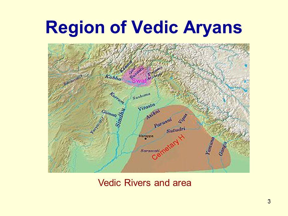 3 Region of Vedic Aryans Vedic Rivers and area