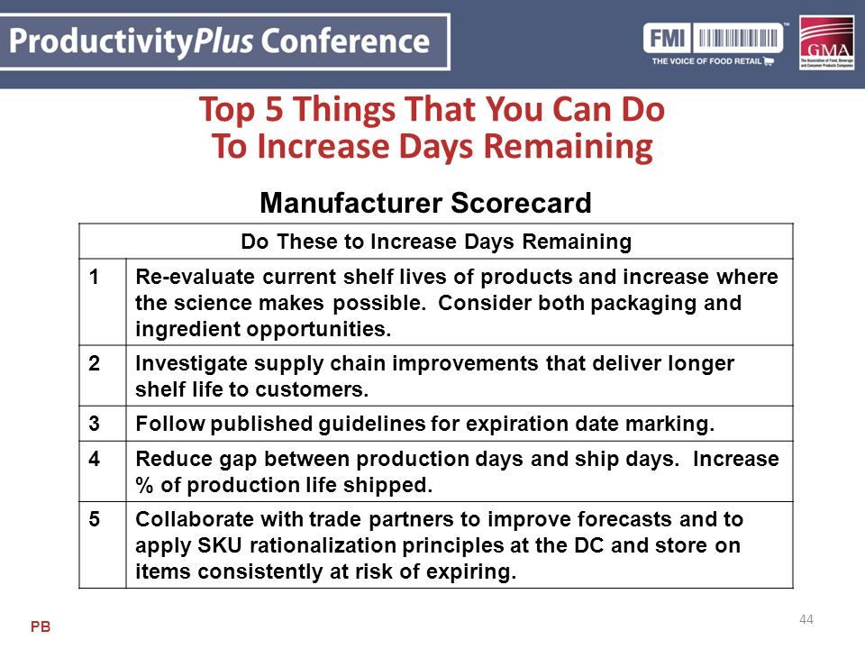 44 Top 5 Things That You Can Do To Increase Days Remaining Manufacturer Scorecard Do These to Increase Days Remaining 1Re-evaluate current shelf lives