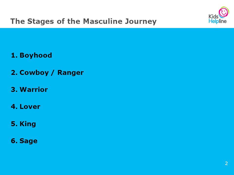 2 The Stages of the Masculine Journey 1.Boyhood 2.Cowboy / Ranger 3.Warrior 4.Lover 5.King 6.Sage