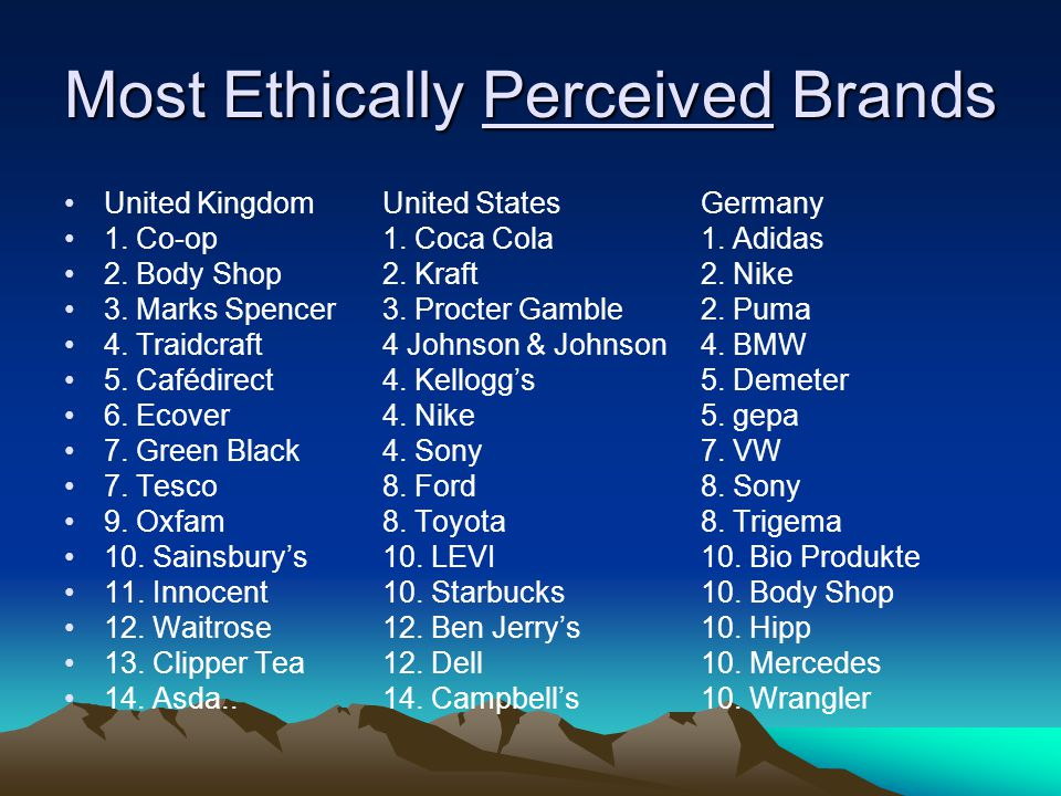 Most Ethically Perceived Brands United KingdomUnited StatesGermany 1.