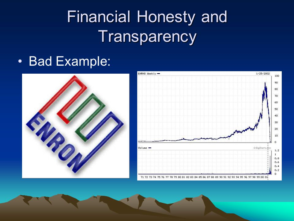 Financial Honesty and Transparency Bad Example: