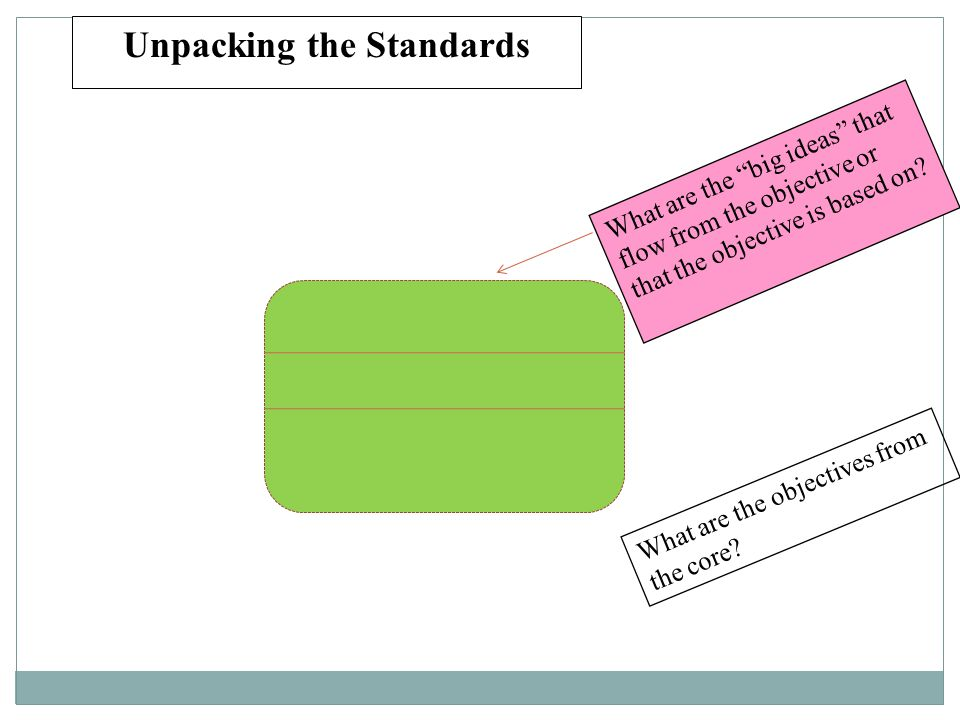 """Unpacking the Standards What are the objectives from the core? What are the """"big ideas"""" that flow from the objective or that the objective is based on"""