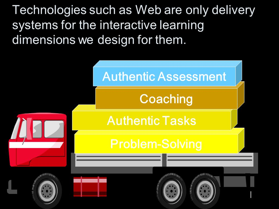 Technologies such as Web are only delivery systems for the interactive learning dimensions we design for them.