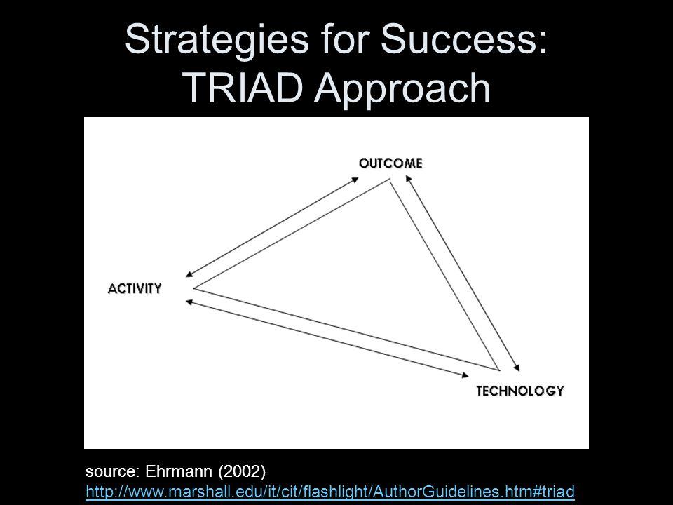 source: Ehrmann (2002) http://www.marshall.edu/it/cit/flashlight/AuthorGuidelines.htm#triad Strategies for Success: TRIAD Approach changed