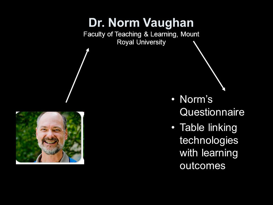 Dr. Norm Vaughan Faculty of Teaching & Learning, Mount Royal University Norm's Questionnaire Table linking technologies with learning outcomes