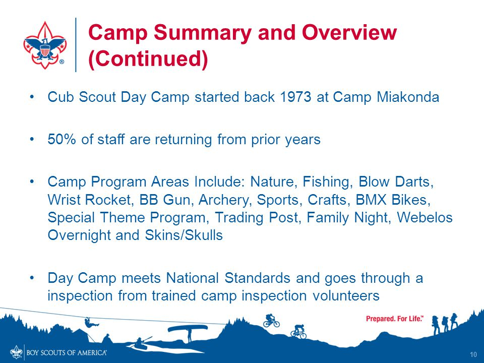 Camp Summary and Overview (Continued) Cub Scout Day Camp started back 1973 at Camp Miakonda 50% of staff are returning from prior years Camp Program Areas Include: Nature, Fishing, Blow Darts, Wrist Rocket, BB Gun, Archery, Sports, Crafts, BMX Bikes, Special Theme Program, Trading Post, Family Night, Webelos Overnight and Skins/Skulls Day Camp meets National Standards and goes through a inspection from trained camp inspection volunteers 10