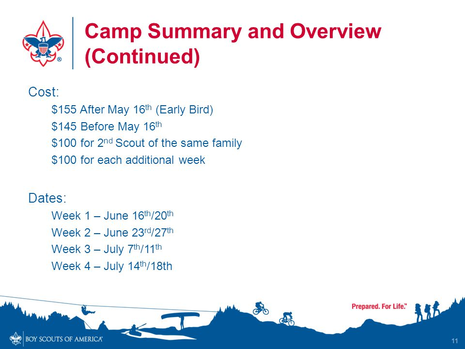 Camp Summary and Overview (Continued) Cost: $155 After May 16 th (Early Bird) $145 Before May 16 th $100 for 2 nd Scout of the same family $100 for each additional week Dates: Week 1 – June 16 th /20 th Week 2 – June 23 rd /27 th Week 3 – July 7 th /11 th Week 4 – July 14 th /18th 11