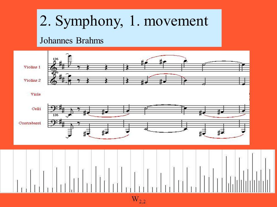2. Symphony, 1. movement Johannes Brahms W 2,2