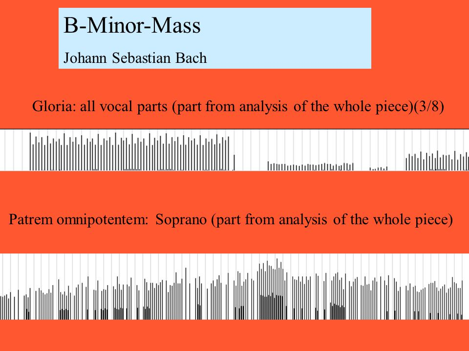 B-Minor-Mass Johann Sebastian Bach Gloria: all vocal parts (part from analysis of the whole piece)(3/8) Patrem omnipotentem: Soprano (part from analysis of the whole piece)