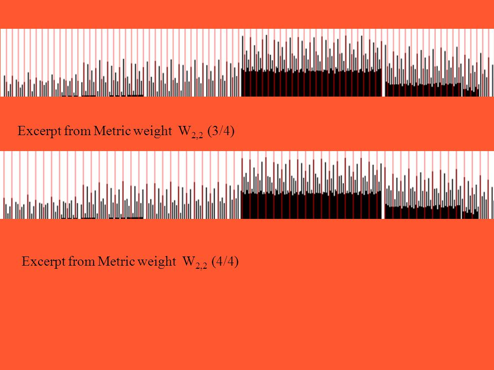 Excerpt from Metric weight W 2,2 (3/4) Excerpt from Metric weight W 2,2 (4/4)