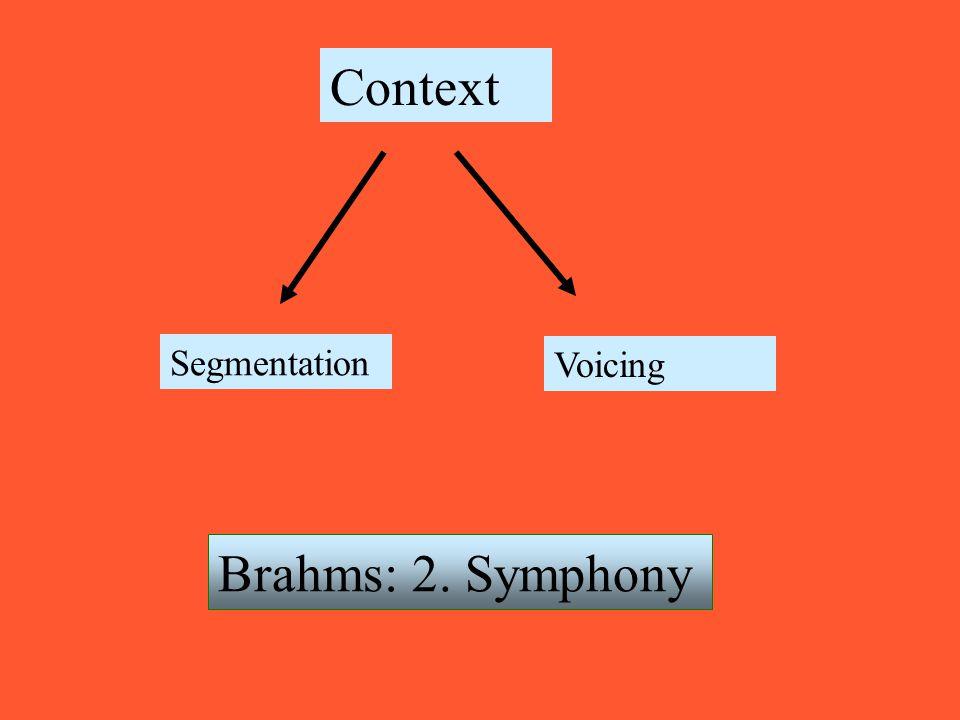 Context Segmentation Voicing Brahms: 2. Symphony