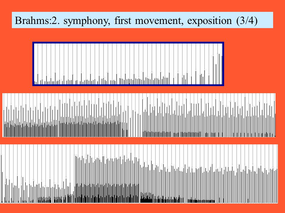 Brahms:2. symphony, first movement, exposition (3/4)