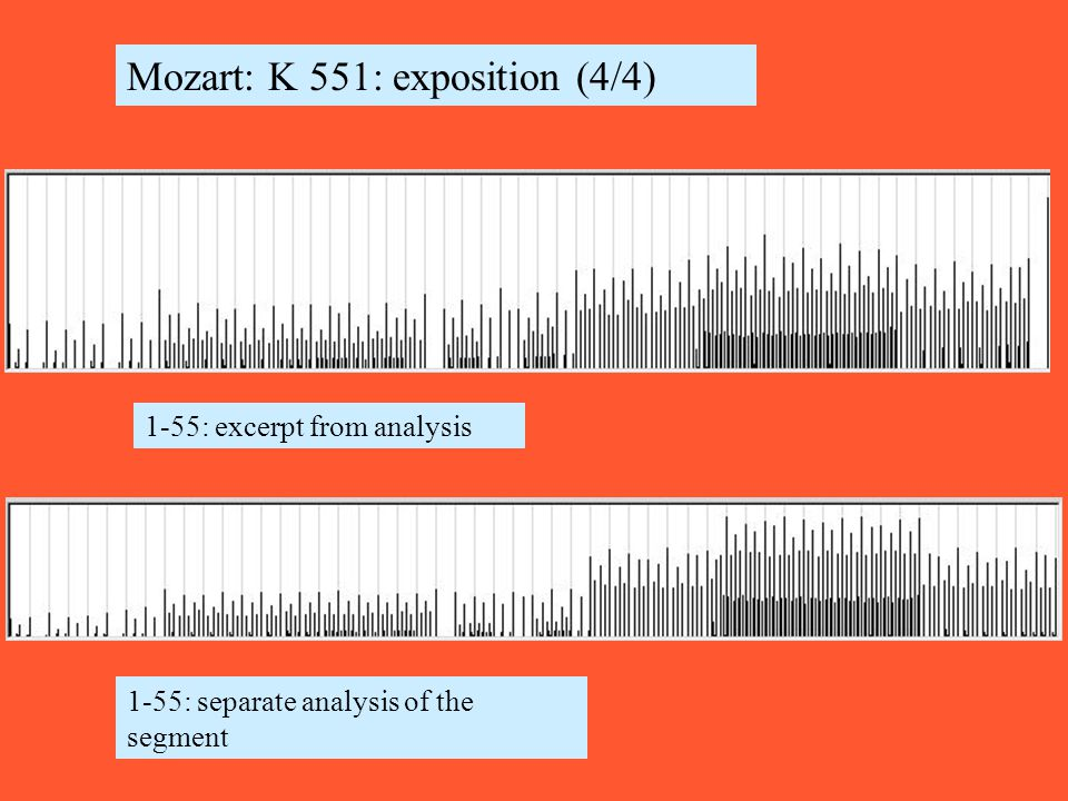 Mozart: K 551: exposition (4/4) 1-55: excerpt from analysis 1-55: separate analysis of the segment