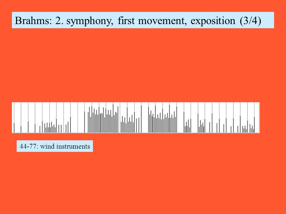 Brahms: 2. symphony, first movement, exposition (3/4) 44-77: wind instruments