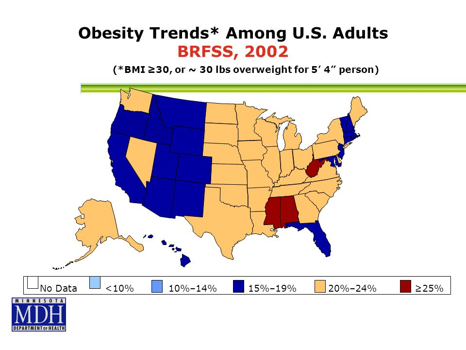 "(*BMI  30, or ~ 30 lbs overweight for 5'4"" person) No Data <10% 10%–14% 15%–19% 20%–24% ≥25% (*BMI ≥30, or ~ 30 lbs overweight for 5' 4"" person) Obes"