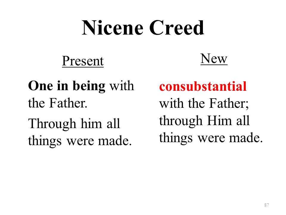 Nicene Creed Present One in being with the Father.