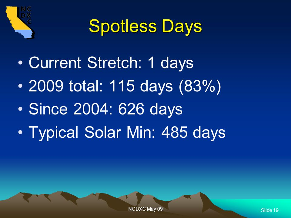 Slide 19 NCDXC May 09 Spotless Days Current Stretch: 1 days 2009 total: 115 days (83%) Since 2004: 626 days Typical Solar Min: 485 days