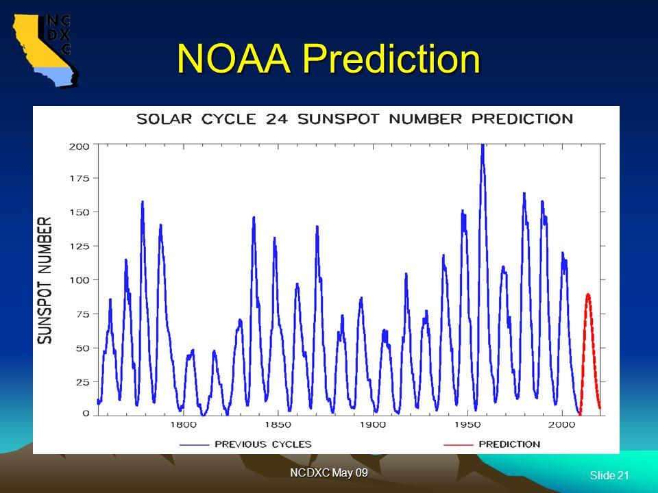 Slide 21 NCDXC May 09 NOAA Prediction