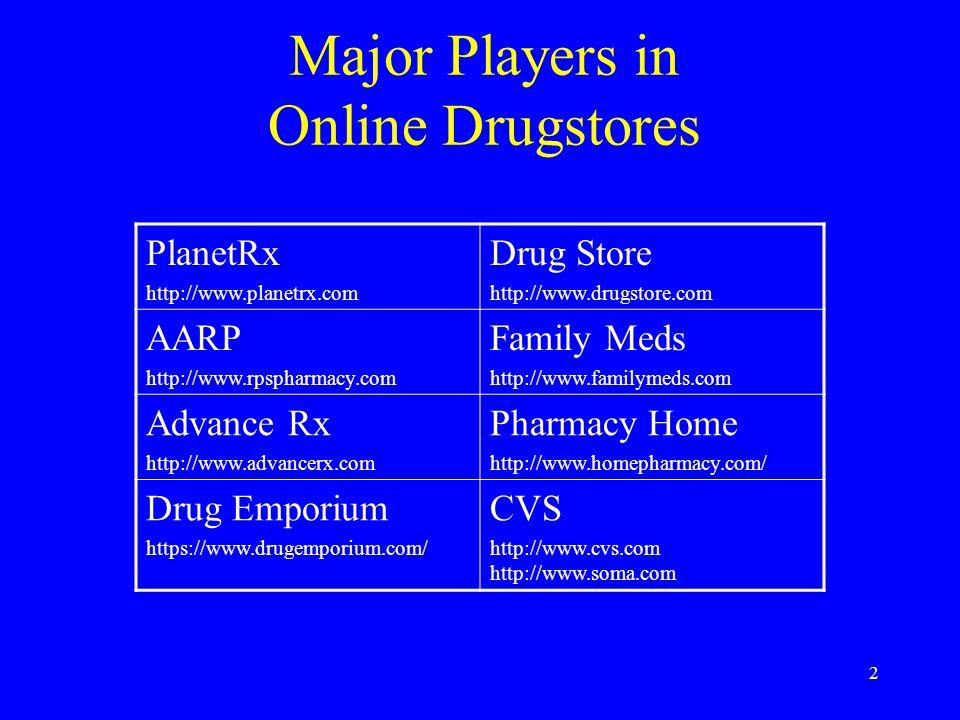The Online Drugstore Industry By Kyriakos Leonidou Linda Moya Jeff Pany Juan Pulgarin