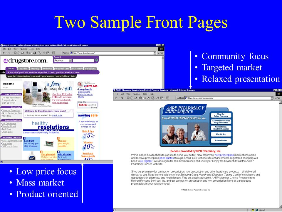 3 Two Sample Front Pages Low price focus Mass market Product oriented Community focus Targeted market Relaxed presentation
