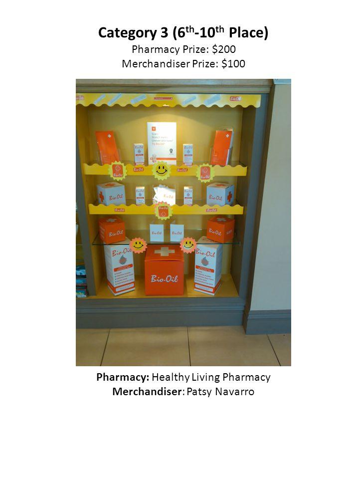Category 3 (6 th -10 th Place) Pharmacy Prize: $200 Merchandiser Prize: $100 Pharmacy: Healthy Living Pharmacy Merchandiser: Patsy Navarro