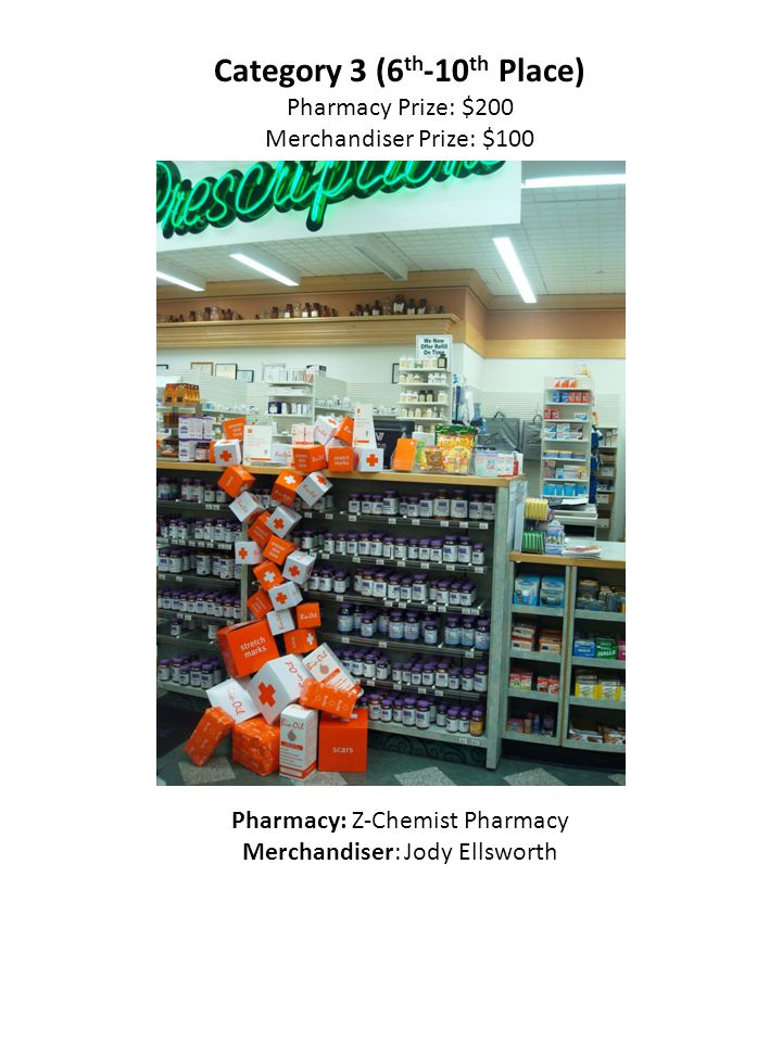 Category 3 (6 th -10 th Place) Pharmacy Prize: $200 Merchandiser Prize: $100 Pharmacy: Z-Chemist Pharmacy Merchandiser: Jody Ellsworth