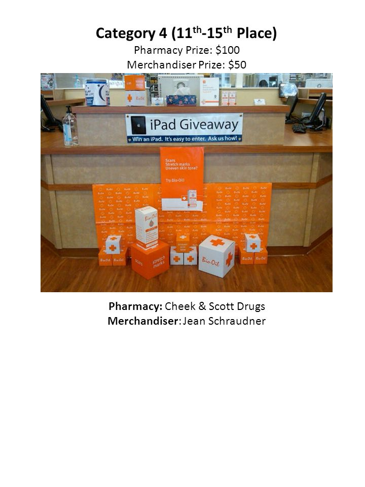 Category 4 (11 th -15 th Place) Pharmacy Prize: $100 Merchandiser Prize: $50 Pharmacy: Cheek & Scott Drugs Merchandiser: Jean Schraudner