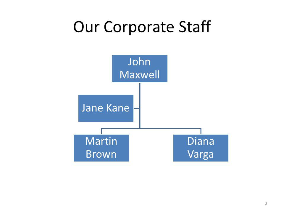 Our Corporate Staff John Maxwell Martin Brown Diana Varga Jane Kane 3