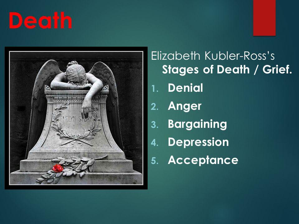 Death Elizabeth Kubler-Ross's Stages of Death / Grief. 1. Denial 2. Anger 3. Bargaining 4. Depression 5. Acceptance