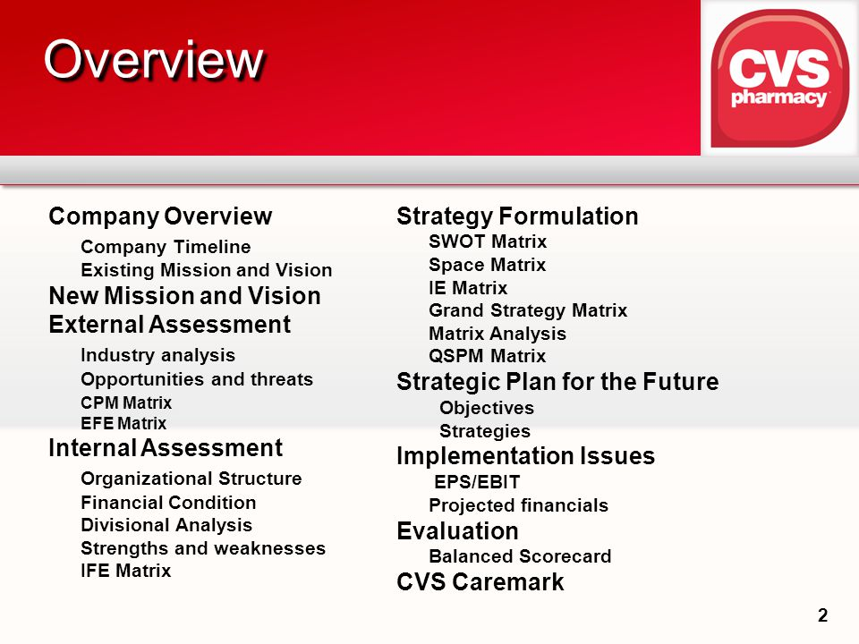 Company Overview Company Timeline Existing Mission and Vision New Mission and Vision External Assessment Industry analysis Opportunities and threats C