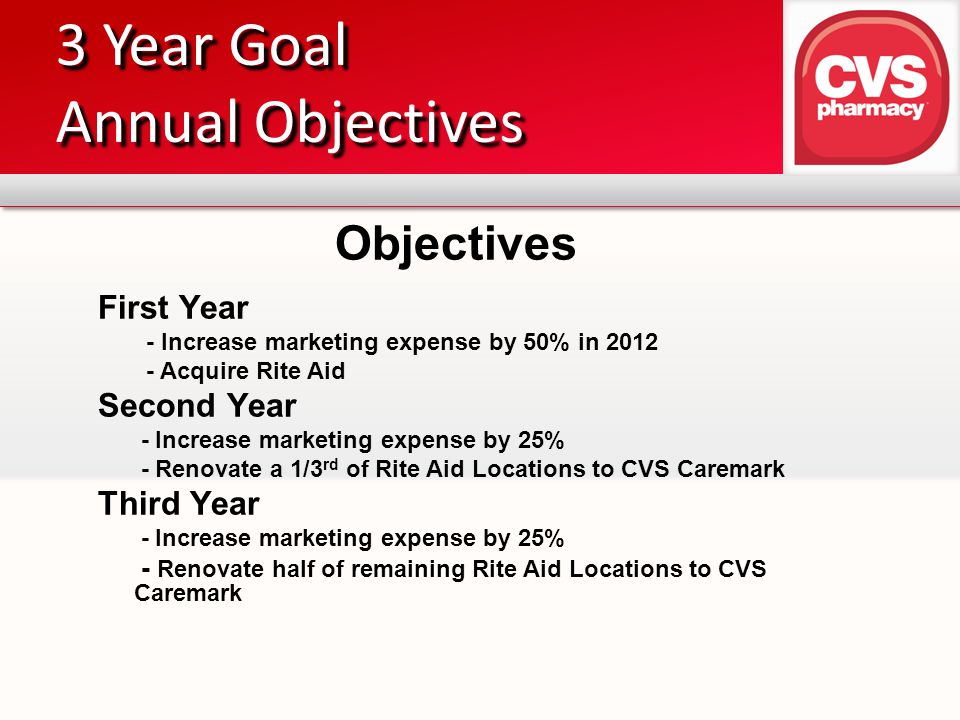 Objectives First Year - Increase marketing expense by 50% in 2012 - Acquire Rite Aid Second Year - Increase marketing expense by 25% - Renovate a 1/3