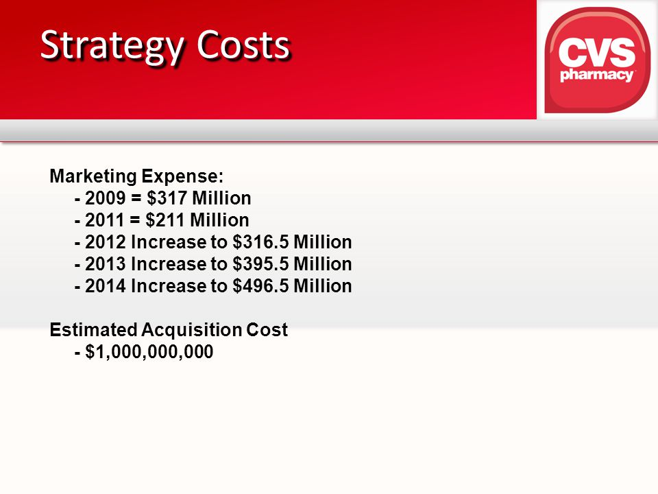 Marketing Expense: - 2009 = $317 Million - 2011 = $211 Million - 2012 Increase to $316.5 Million - 2013 Increase to $395.5 Million - 2014 Increase to $496.5 Million Estimated Acquisition Cost - $1,000,000,000 Strategy Costs