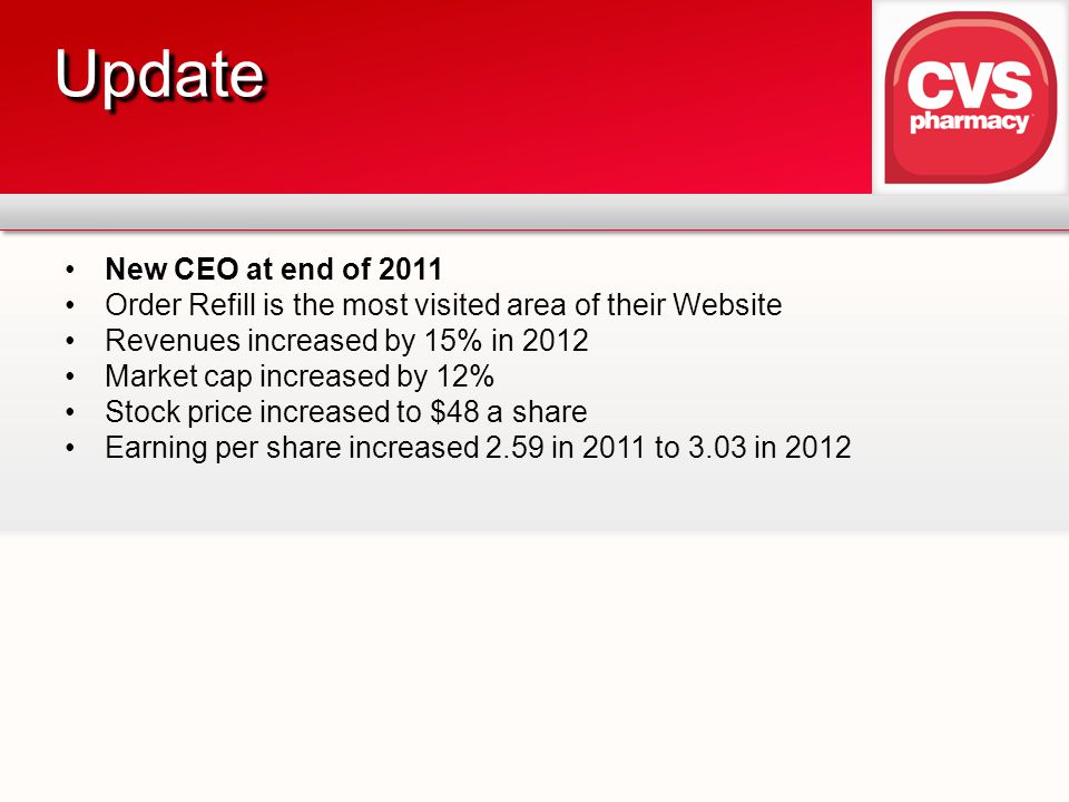 New CEO at end of 2011 Order Refill is the most visited area of their Website Revenues increased by 15% in 2012 Market cap increased by 12% Stock pric