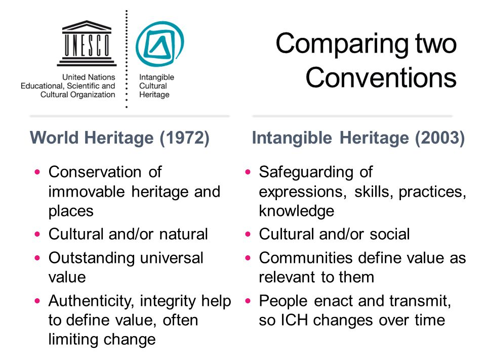 World Heritage (1972) Conservation of immovable heritage and places Cultural and/or natural Outstanding universal value Authenticity, integrity help to define value, often limiting change Intangible Heritage (2003) Safeguarding of expressions, skills, practices, knowledge Cultural and/or social Communities define value as relevant to them People enact and transmit, so ICH changes over time