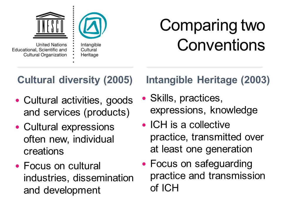 Cultural diversity (2005) Cultural activities, goods and services (products) Cultural expressions often new, individual creations Focus on cultural industries, dissemination and development Intangible Heritage (2003) Skills, practices, expressions, knowledge ICH is a collective practice, transmitted over at least one generation Focus on safeguarding practice and transmission of ICH