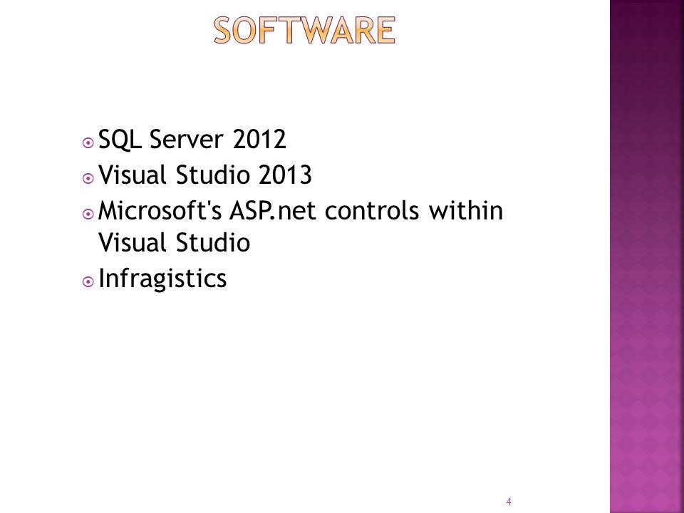  SQL Server 2012  Visual Studio 2013  Microsoft's ASP.net controls within Visual Studio  Infragistics 4